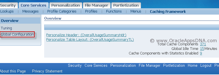 Steps To Clear Cache Using Functional Administrator for OA